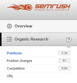 Organic Research Positions