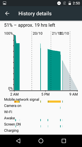 Doze - Battery Optimization