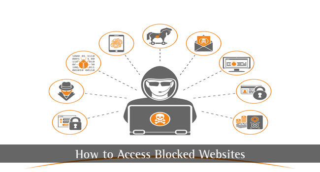 How to Access Blocked Websites