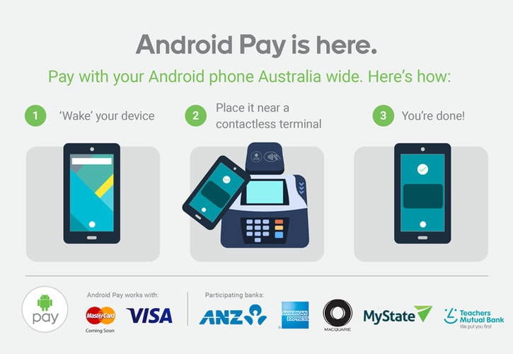 Aandroid Pay